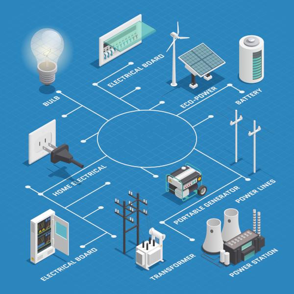 efficienza energetica Elektra